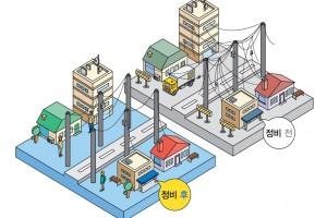 공중선 정비 사업